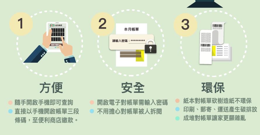 三信商銀電子對帳單方便安全環保