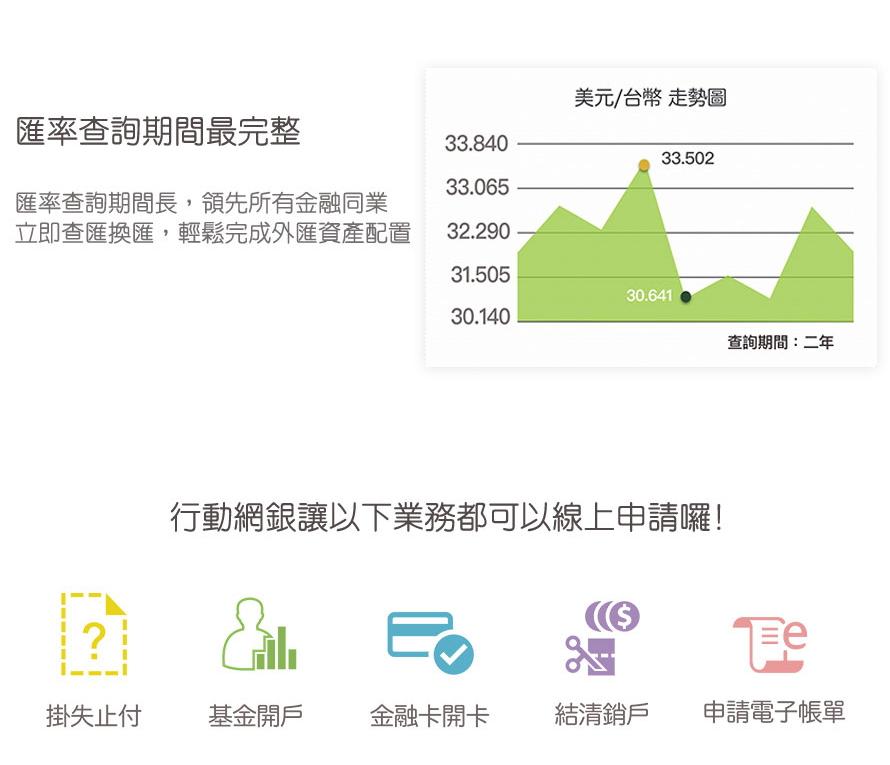 三信行動 Plus 匯率查詢及各項線上服務
